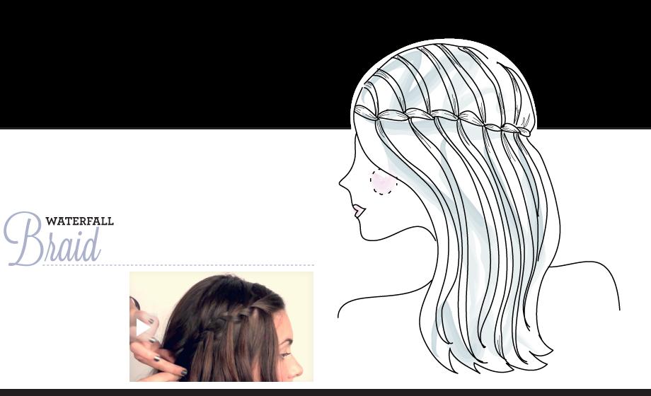 Terrific Braids 101 How To Braid Hair In Different Braid Styles Beautylish Short Hairstyles For Black Women Fulllsitofus