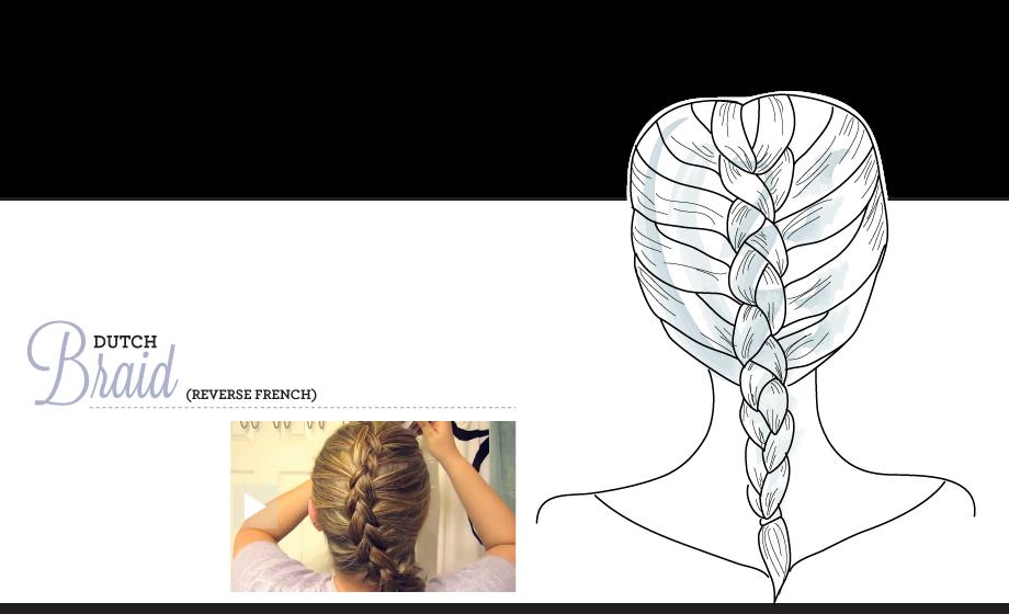 Peachy Braids 101 How To Braid Hair In Different Braid Styles Beautylish Short Hairstyles For Black Women Fulllsitofus